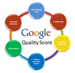 New Ad Quality Score Guidelines by Google 1