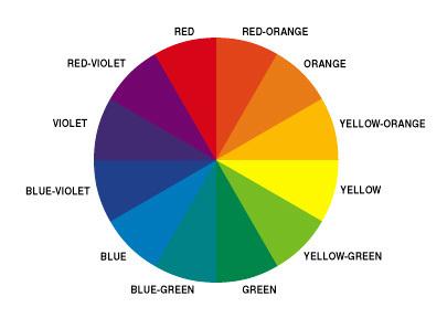 color-contrast-wheel